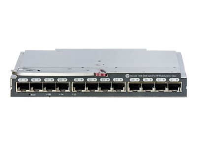 HP Brocade 16Gb/28c PP+ Embedded SAN Switch (C8S47A)