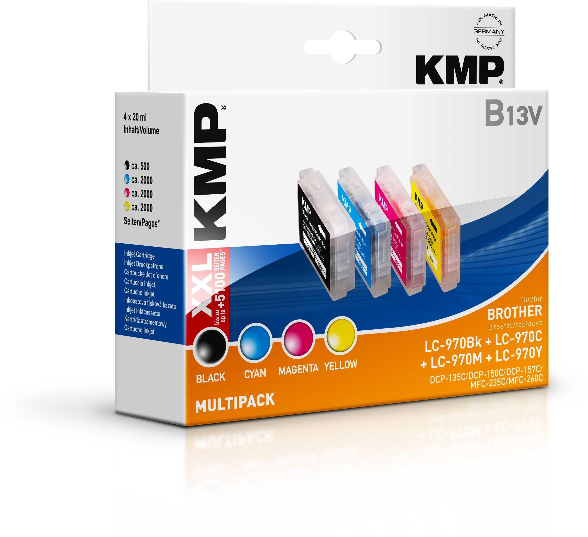 KMP 1060,0050