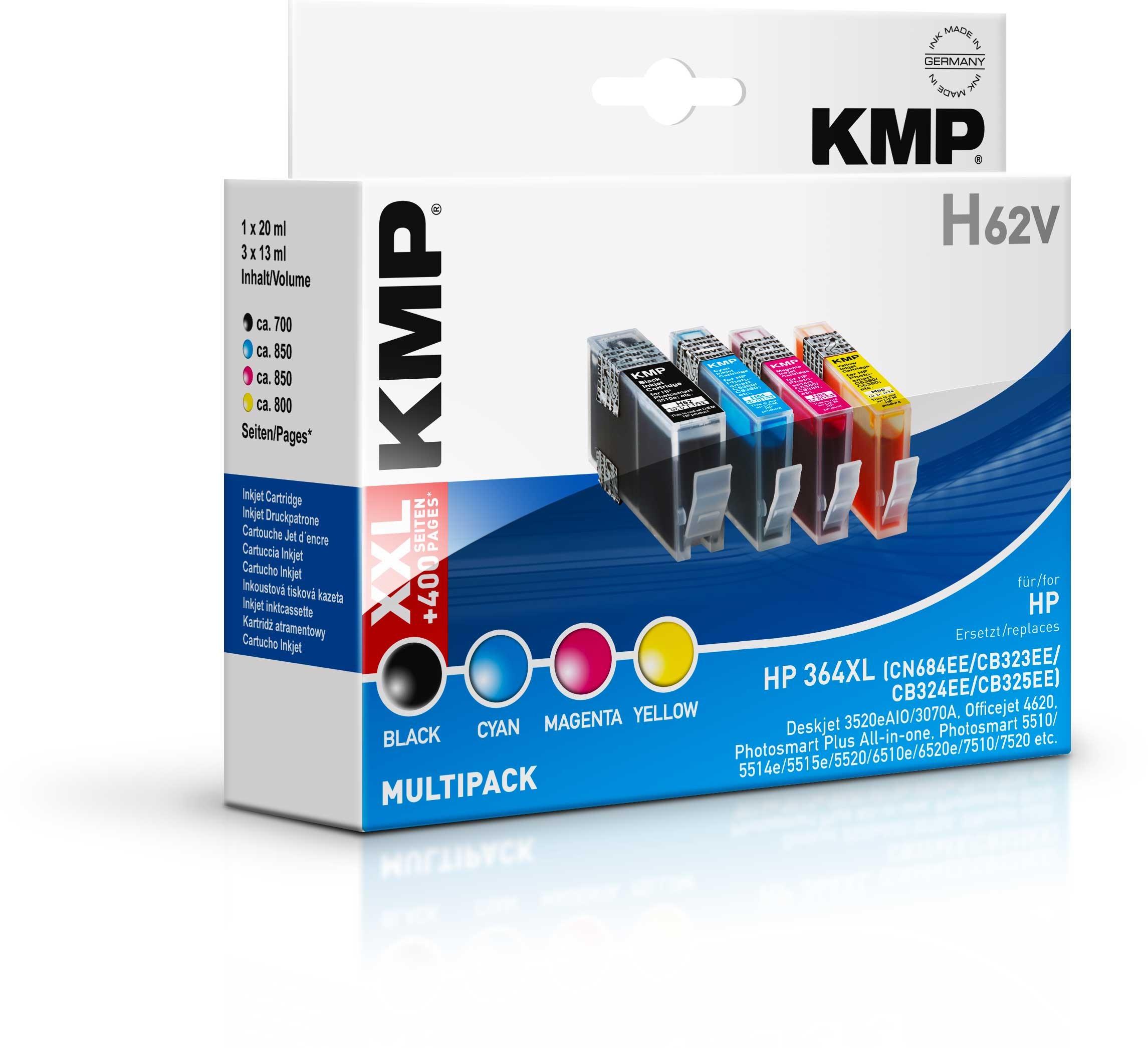 KMP 1712,0005