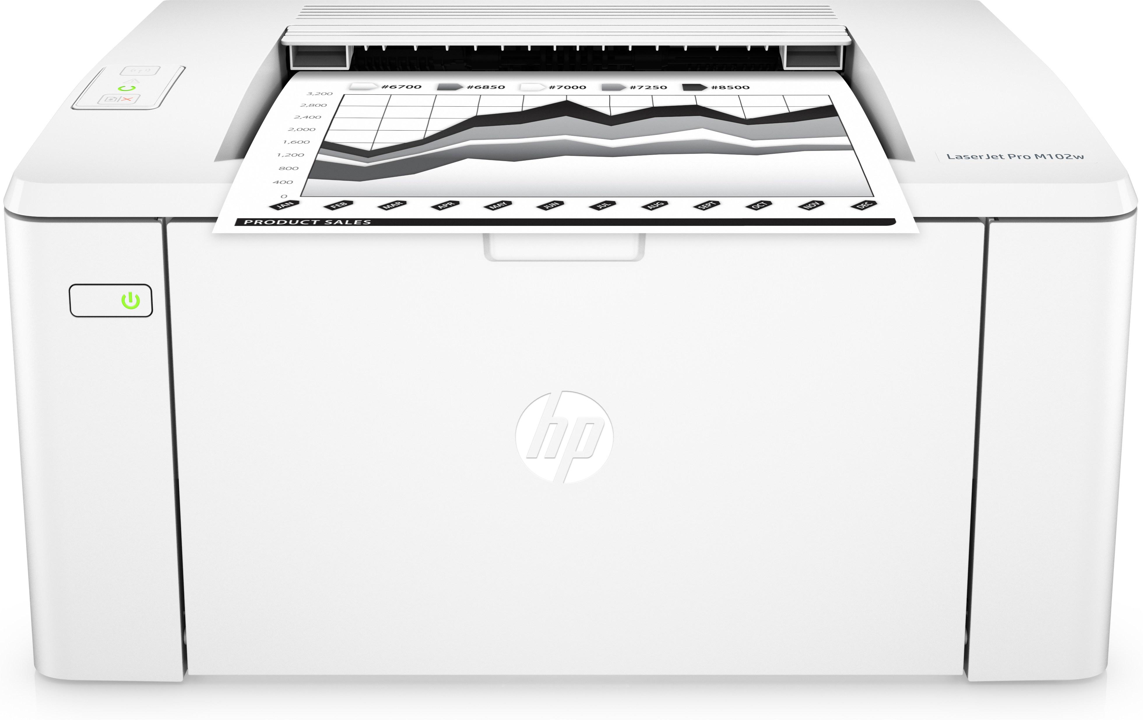 HP LaserJet Pro M102w, S/W Laser, A4