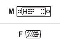 equip VGA-Adapter - DVI-A (M) bis HD-15 (VGA)