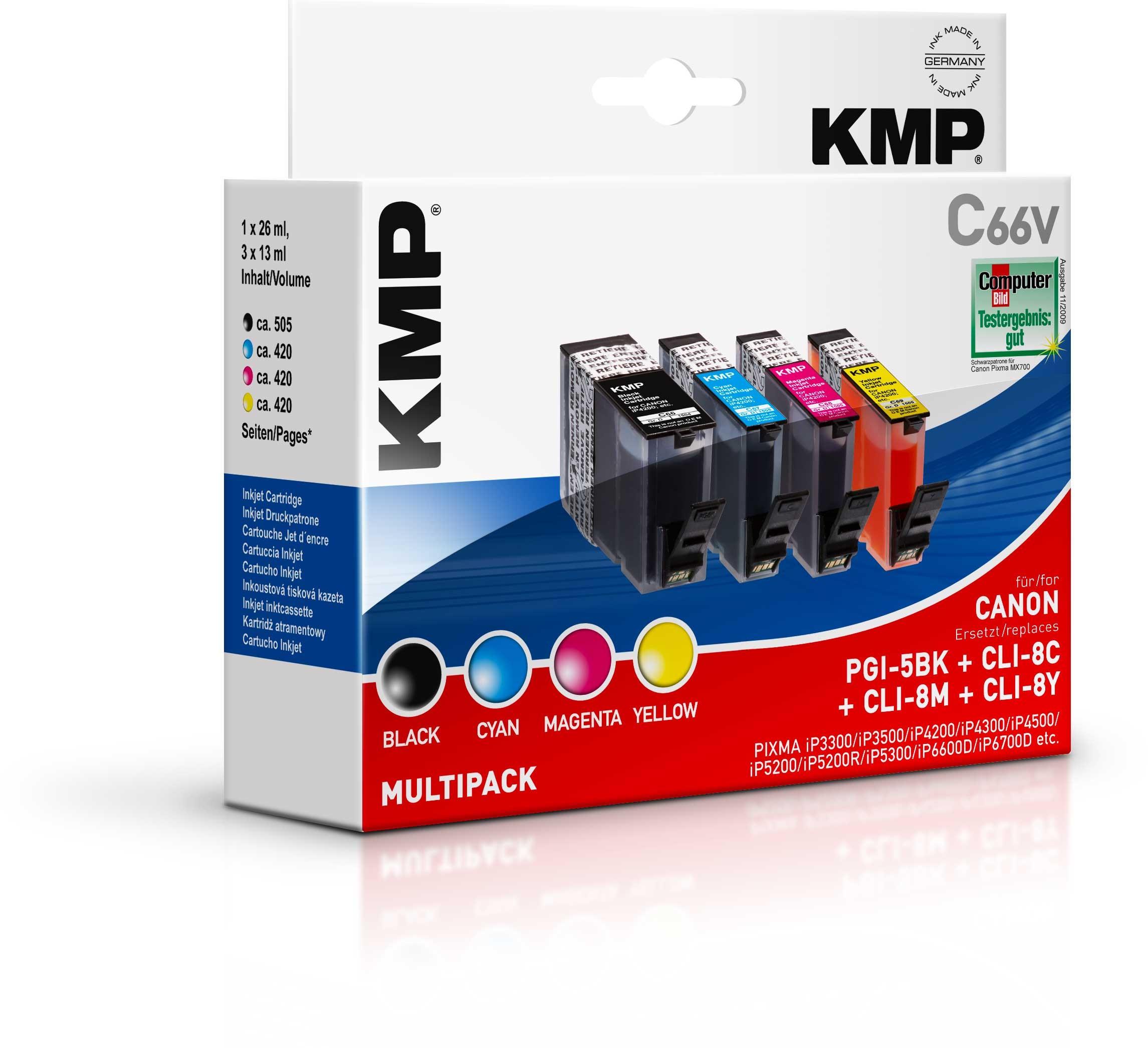 KMP 1504,0005