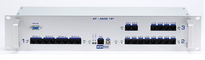 WANTEC 2029 - RS-232 - USB - S0 - Grau - Aluminium - Metall - Rackeinbau - 2U - 482,6 mm