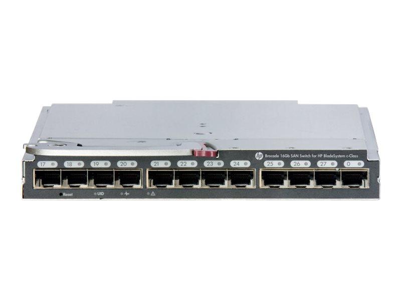 HP Brocade 16Gb/28c Embedded SAN Switch (C8S46A)