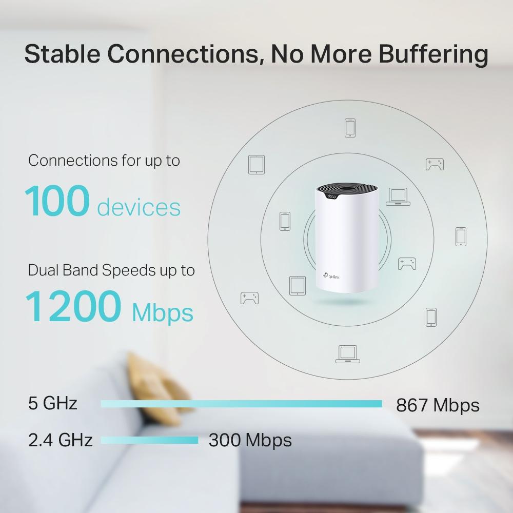 TP-LINK Deco S4 - WLAN-System (3 Router) - bis zu 510 m²