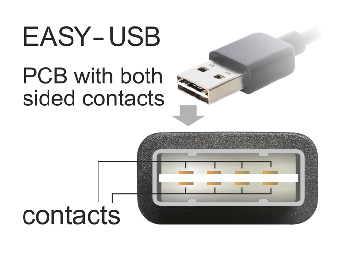 Delock-USB-cable-Micro-USB-Type-B-M-to-USB-M-USB-2-0-20-cm-reversible-84805 miniatura 4