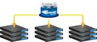 Barracuda-BSFI800A-E3-Email-Security-Gateway-800-3-Year-Energize-Updates-Spam-amp miniatuur 2