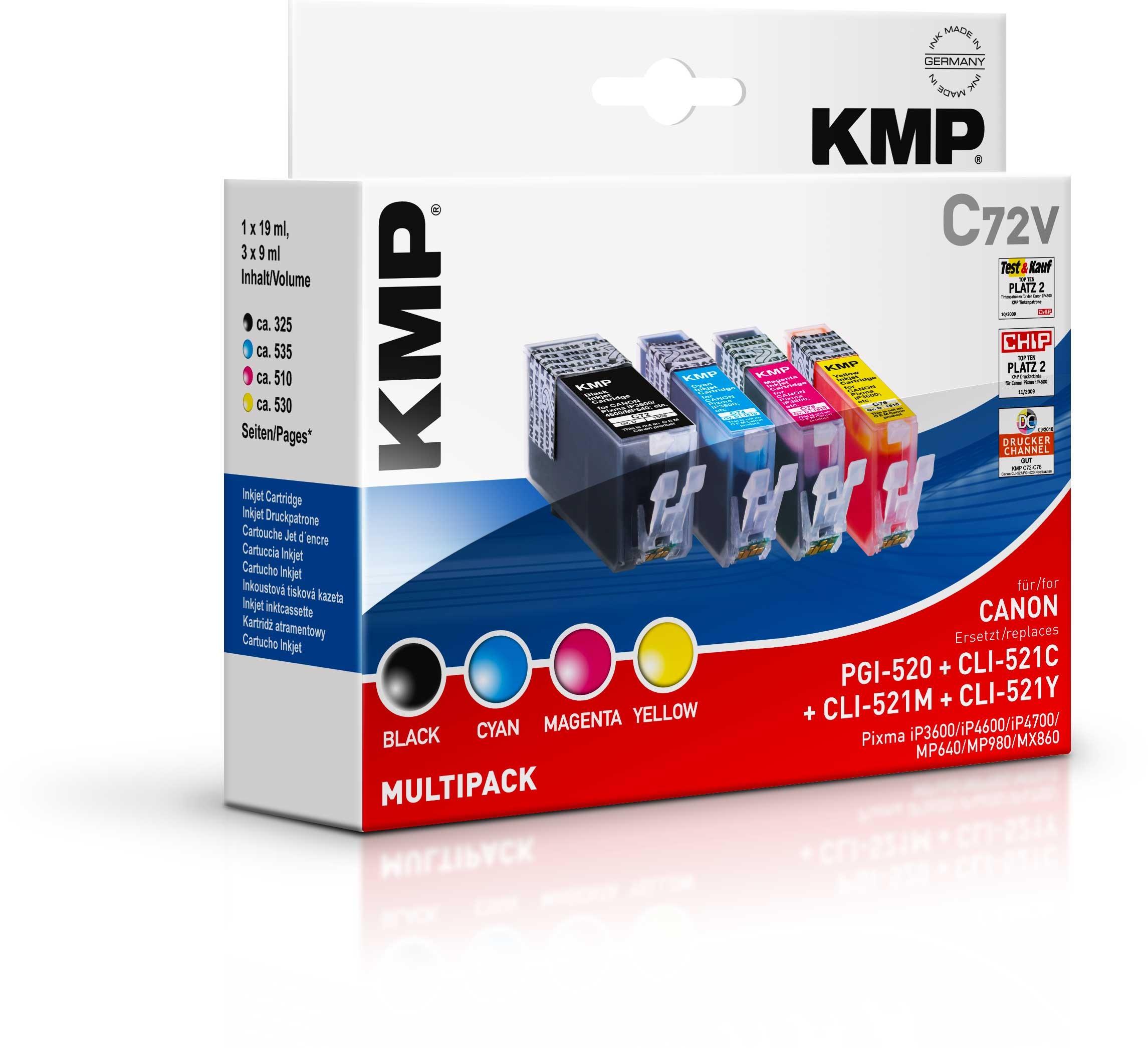 KMP 1508,0005
