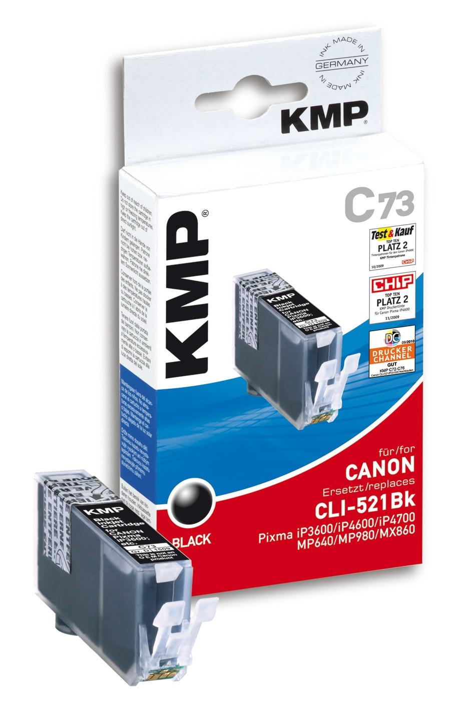 KMP 1509,0001