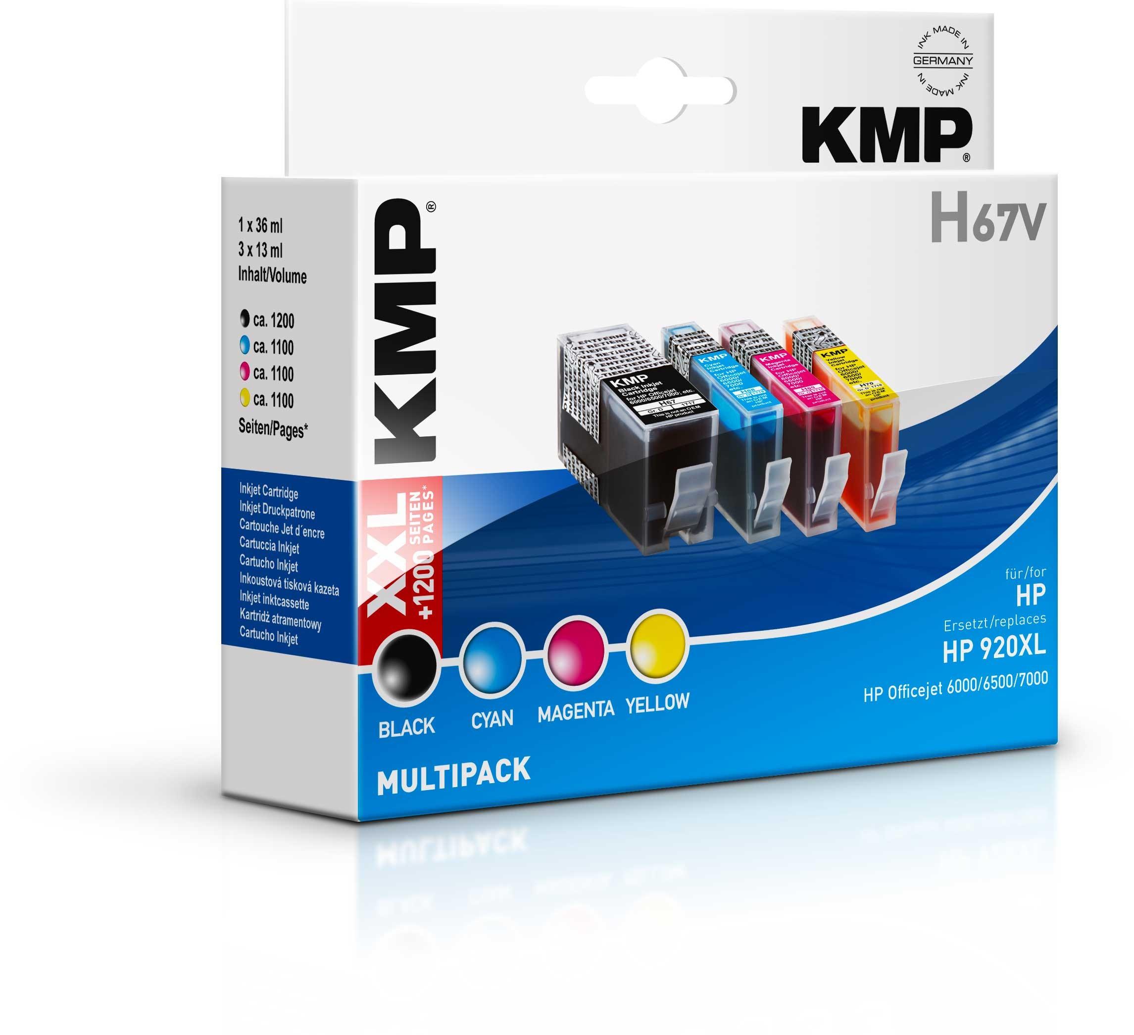 KMP 1717,0055