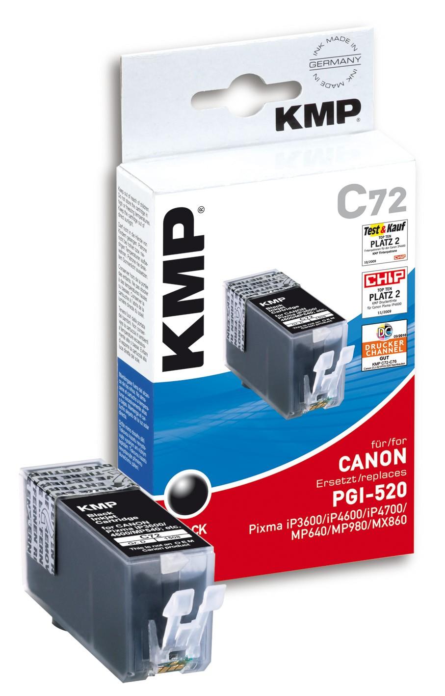 KMP 1508,0001