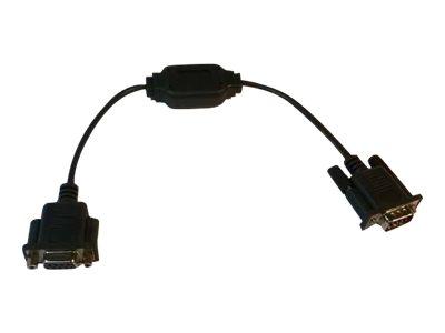 HONEYWELL PS2 to USB - Tastaturadapter
